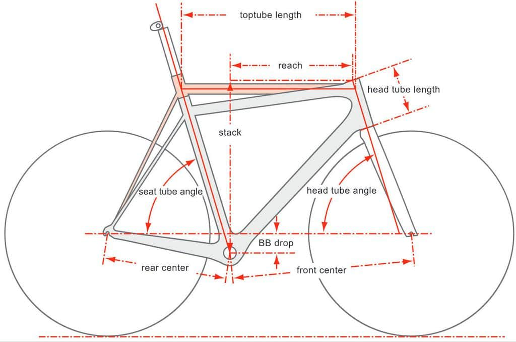 Préférence Géométrie vélo route : tout savoir sur la géométrie des cadres vélo EX65