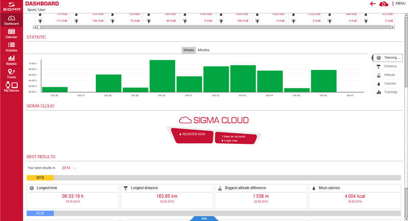 Sigma Data Center 4.0 2