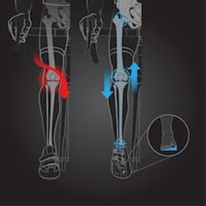 Un parfait alignement des membres évites les blessures et optimise le rendement.