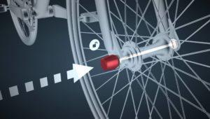 Les écrous antivol, comme les Nutfix de Abus, exigent que le vélo soit penché de 90° pour être dévissés. de quoi rendre la vie difficile aux voleurs de roues et de selles !