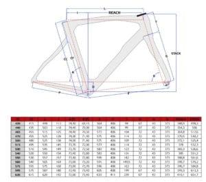 La géométrie du Pinarello F12. ©Pinarello