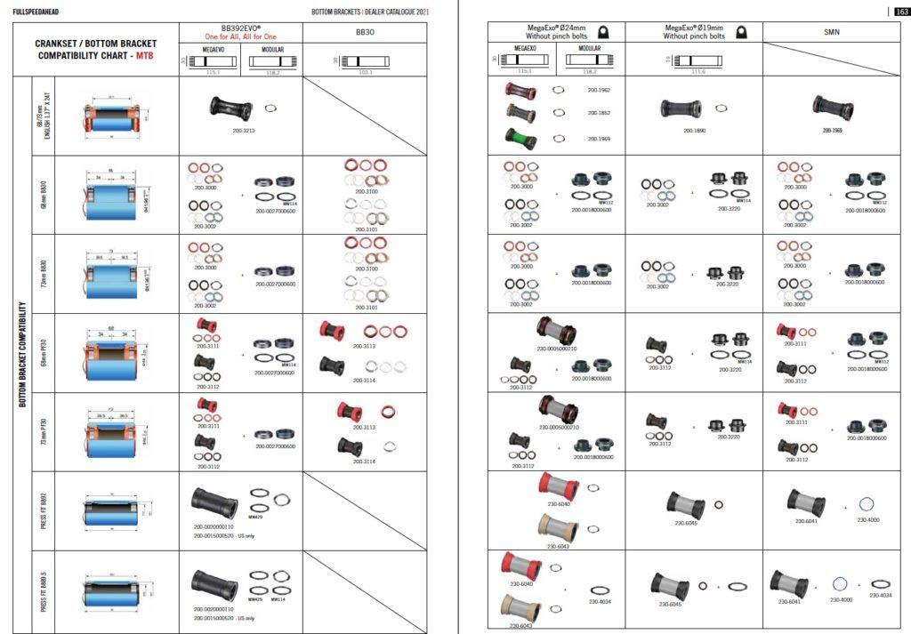 Compatibilité boitier pédalier vélo VTT FSA©FSA